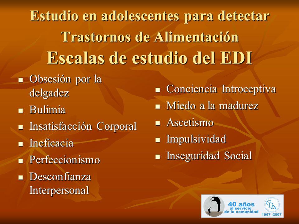 Estudio en adolescentes para detectar Trastornos de Alimentación Escalas de estudio del EDI Obsesión por la delgadez Obsesión por la delgadez Bulimia