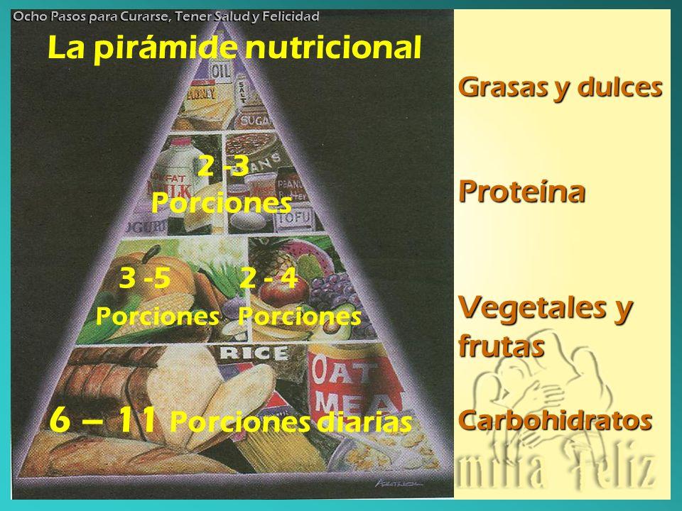 6 – 11 Porciones diarias 3 -5 2 - 4 Porciones 2 -3 Porciones La pirámide nutricional Grasas y dulces Proteína Vegetales y frutas Carbohidratos Ocho Pa