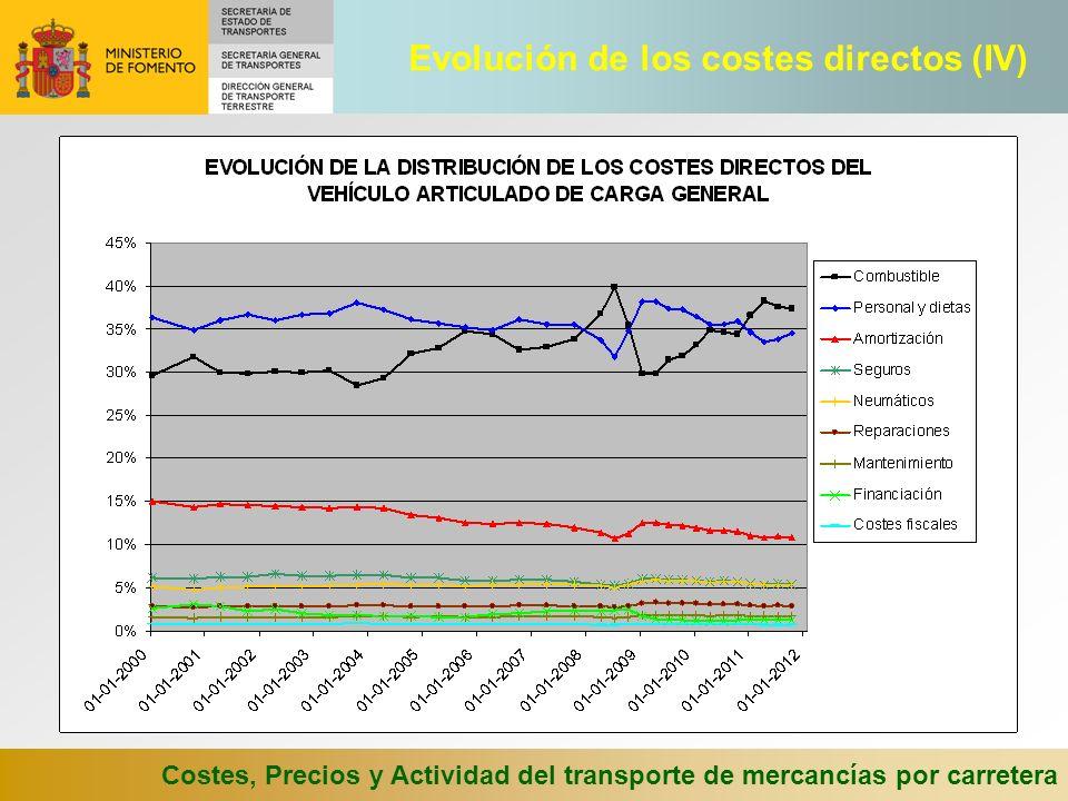 Costes, Precios y Actividad del transporte de mercancías por carretera Evolución de los costes directos (IV)