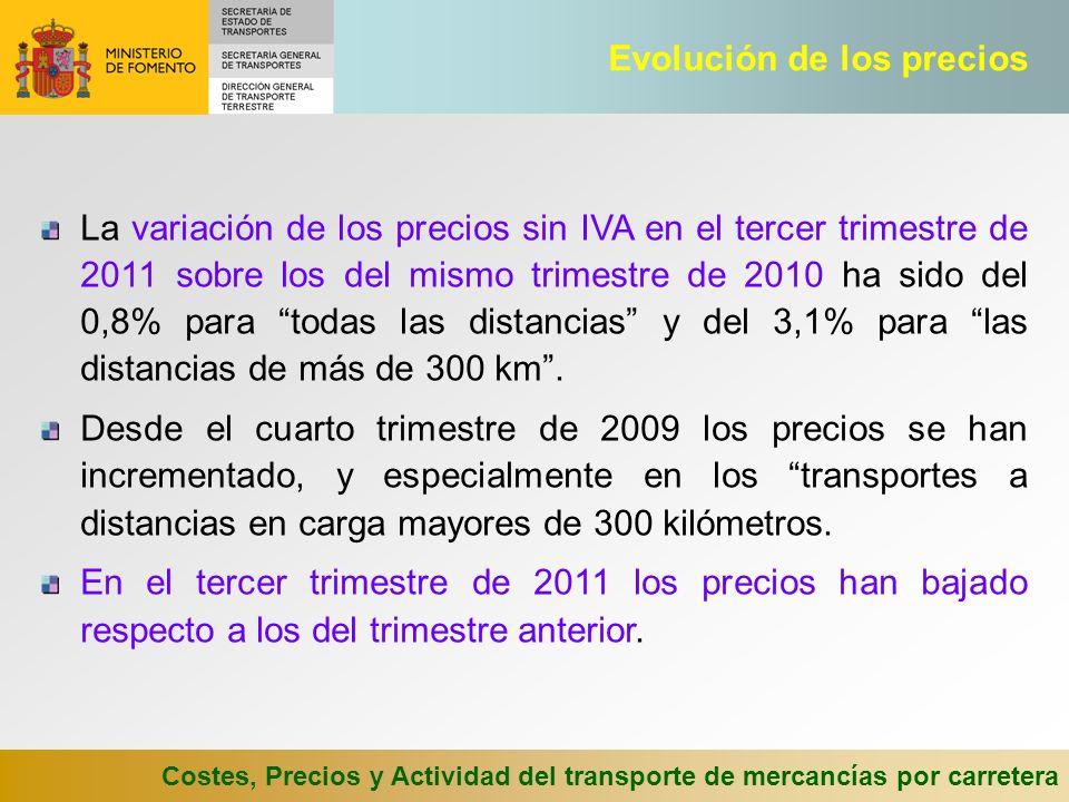 Costes, Precios y Actividad del transporte de mercancías por carretera La variación de los precios sin IVA en el tercer trimestre de 2011 sobre los de