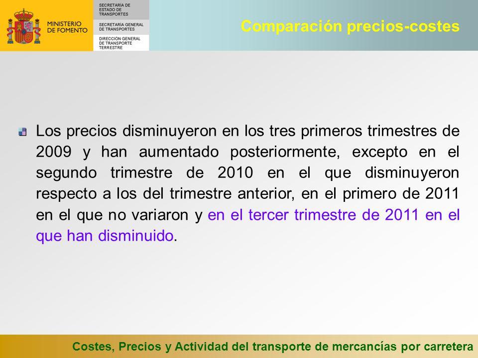 Costes, Precios y Actividad del transporte de mercancías por carretera Los precios disminuyeron en los tres primeros trimestres de 2009 y han aumentad