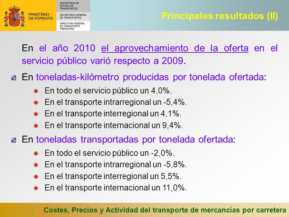 Costes, Precios y Actividad del transporte de mercancías por carretera En el año 2010 el aprovechamiento de la oferta en el servicio público varió res