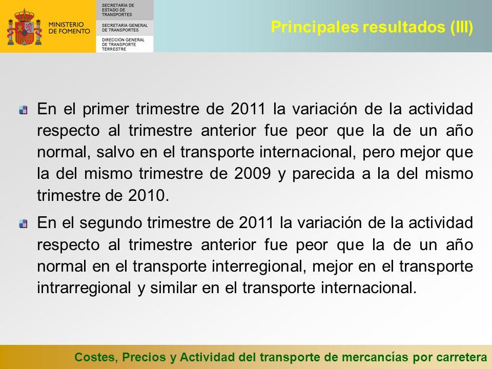 Costes, Precios y Actividad del transporte de mercancías por carretera En el primer trimestre de 2011 la variación de la actividad respecto al trimest