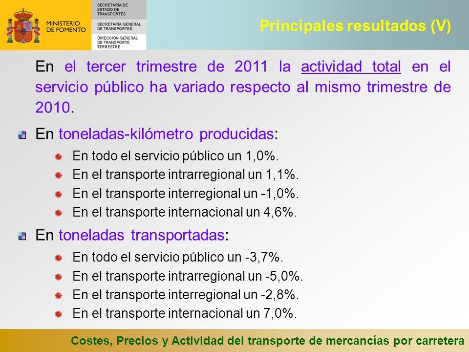 Costes, Precios y Actividad del transporte de mercancías por carretera En el tercer trimestre de 2011 la actividad total en el servicio público ha var