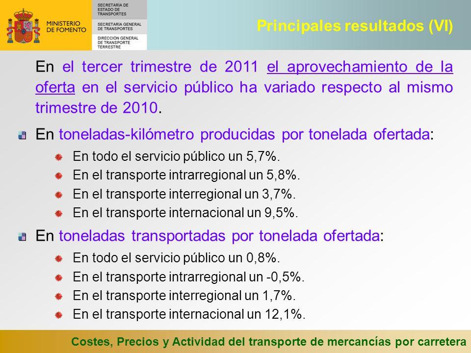 Costes, Precios y Actividad del transporte de mercancías por carretera En el tercer trimestre de 2011 el aprovechamiento de la oferta en el servicio p