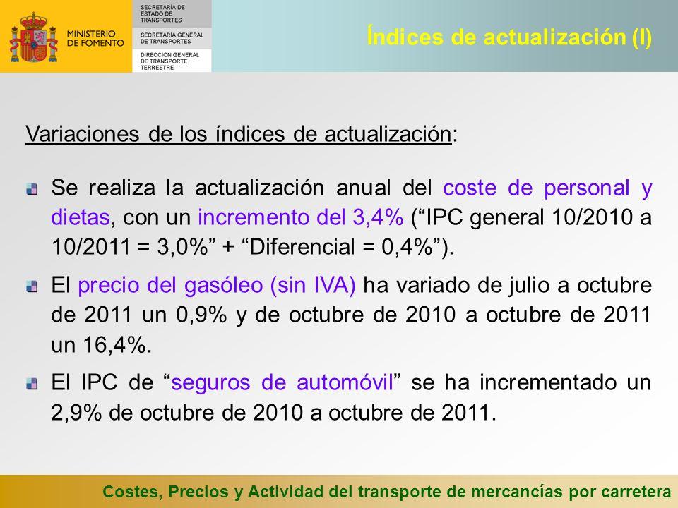 Costes, Precios y Actividad del transporte de mercancías por carretera La variación del EURIBOR a 1 año de julio a octubre de 2011 ha sido de un -3,3% y de octubre de 2010 a octubre de 2011 de un 41,1%.