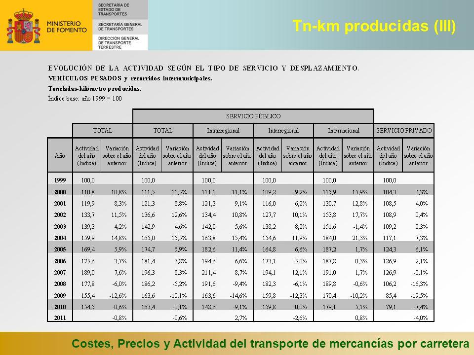 Costes, Precios y Actividad del transporte de mercancías por carretera Tn-km producidas (III)