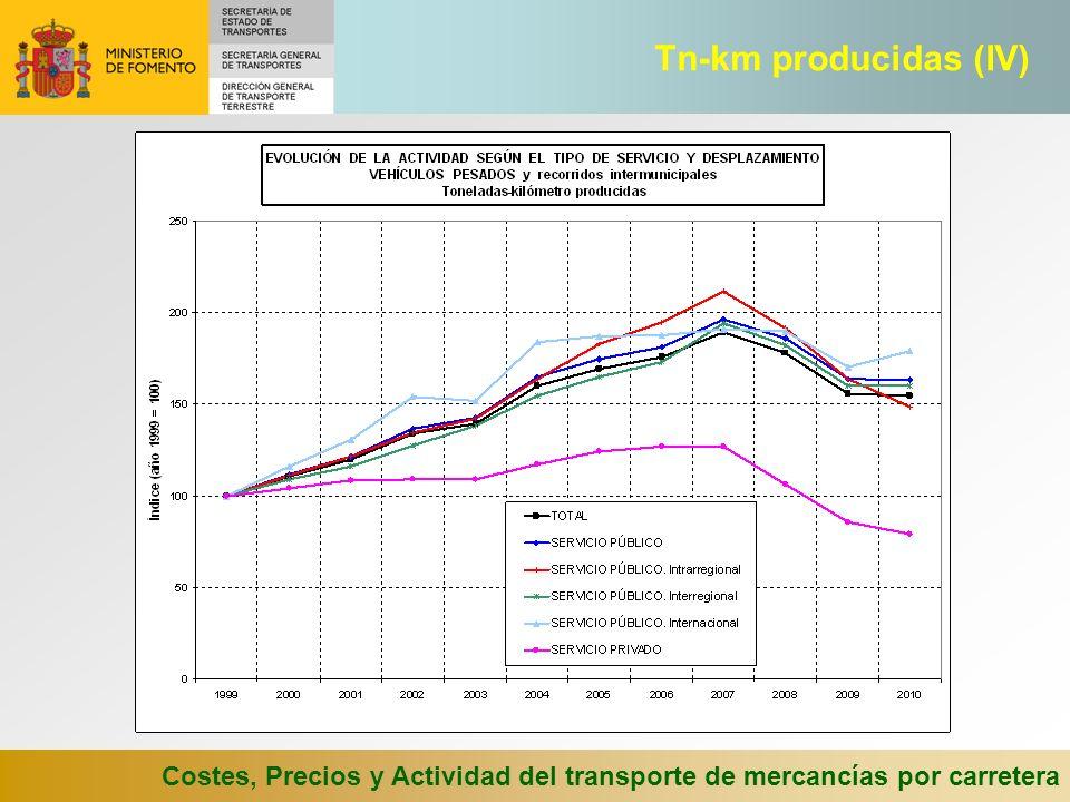 Costes, Precios y Actividad del transporte de mercancías por carretera Tn-km producidas (IV)