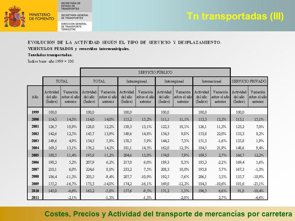 Costes, Precios y Actividad del transporte de mercancías por carretera Tn transportadas (III)