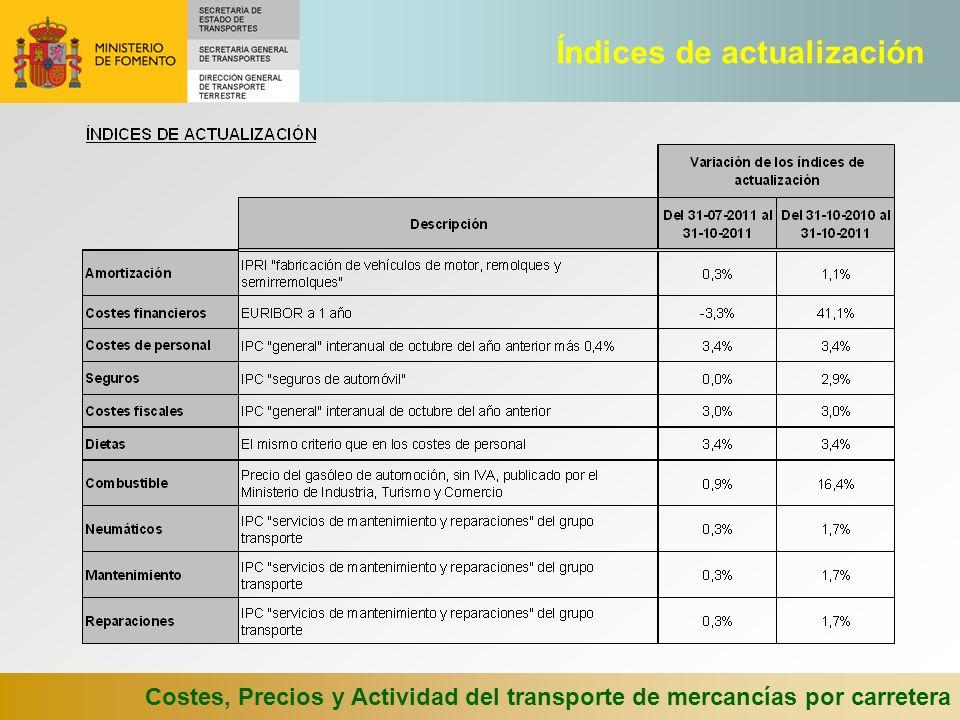 Costes, Precios y Actividad del transporte de mercancías por carretera Incremento de los costes directos: En la especialidad más habitual, articulado de carga general, los costes directos anuales han variado lo siguiente: de julio a octubre de 2011 un 1,5%.
