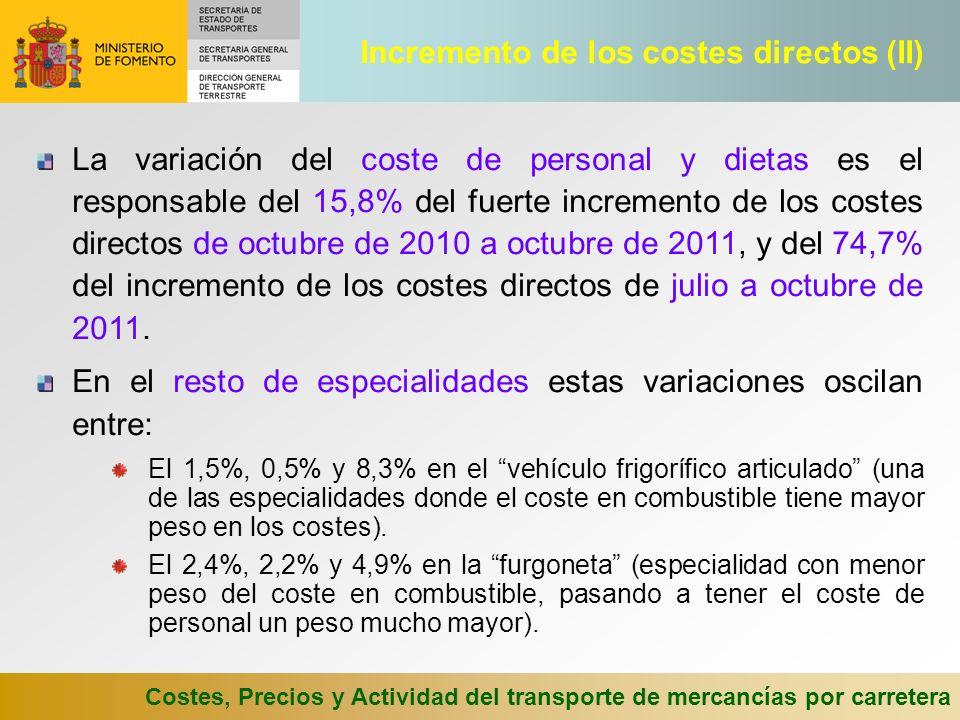 Costes, Precios y Actividad del transporte de mercancías por carretera En el tercer trimestre de 2011 el aprovechamiento de la oferta en el servicio público ha variado respecto al mismo trimestre de 2010.