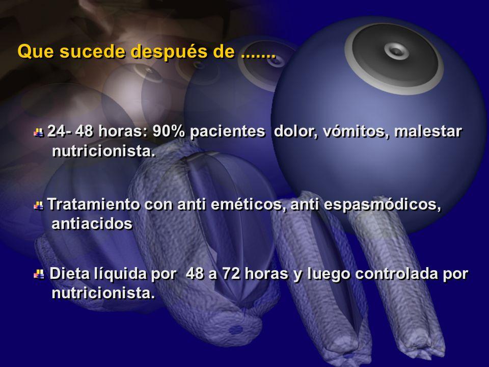 Que sucede después de....... 24- 48 horas: 90% pacientes dolor, vómitos, malestar nutricionista. 24- 48 horas: 90% pacientes dolor, vómitos, malestar