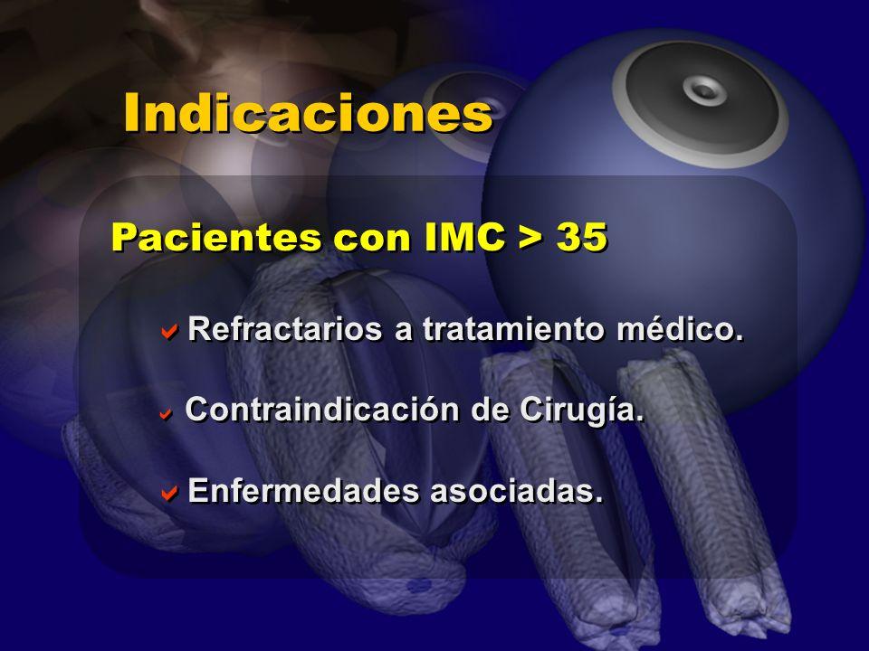 Indicaciones Pacientes con IMC > 35 Refractarios a tratamiento médico. Contraindicación de Cirugía. Enfermedades asociadas. Pacientes con IMC > 35 Ref