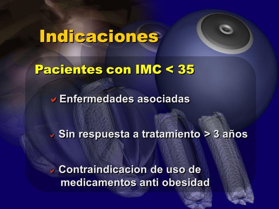 Pacientes con IMC < 35 Enfermedades asociadas Sin respuesta a tratamiento > 3 años Contraindicacion de uso de medicamentos anti obesidad Pacientes con IMC < 35 Enfermedades asociadas Sin respuesta a tratamiento > 3 años Contraindicacion de uso de medicamentos anti obesidad Indicaciones