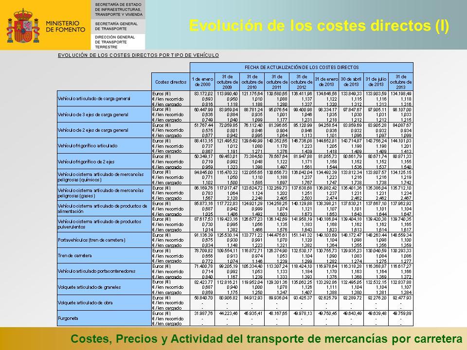 Costes, Precios y Actividad del transporte de mercancías por carretera Evolución de los costes directos (I)