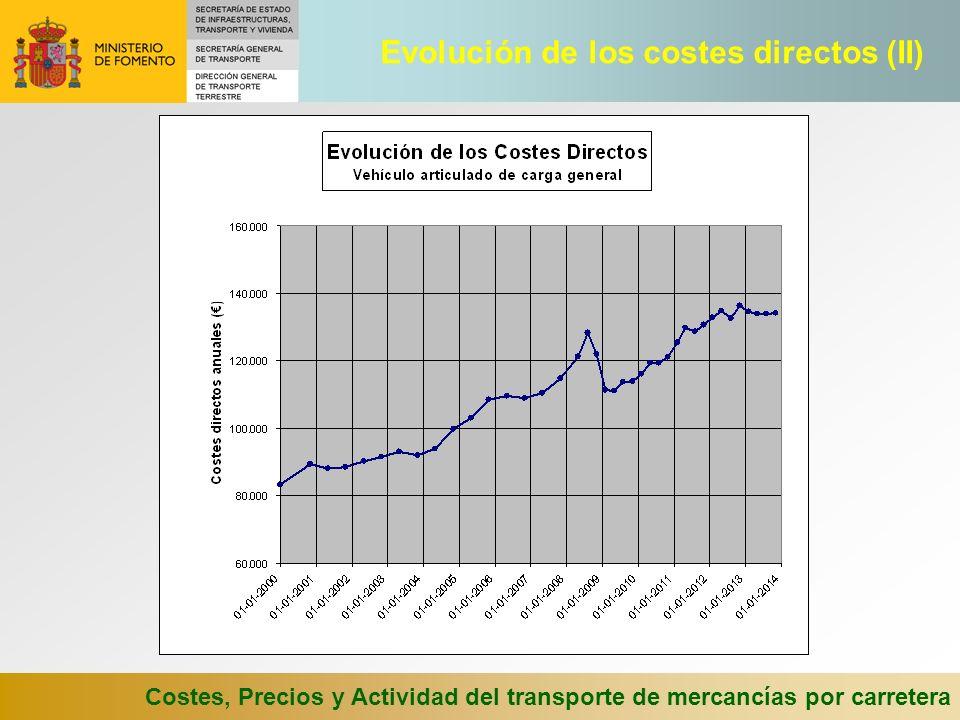 Costes, Precios y Actividad del transporte de mercancías por carretera Evolución de los costes directos (II)