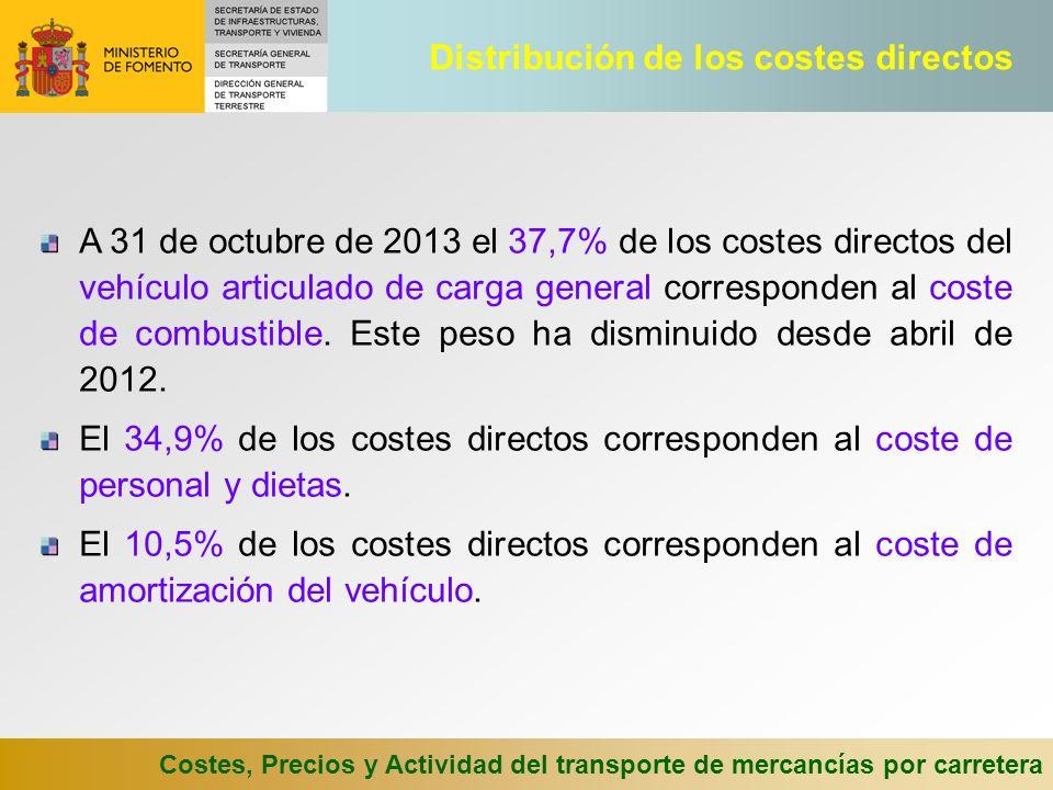 Costes, Precios y Actividad del transporte de mercancías por carretera A 31 de octubre de 2013 el 37,7% de los costes directos del vehículo articulado de carga general corresponden al coste de combustible.
