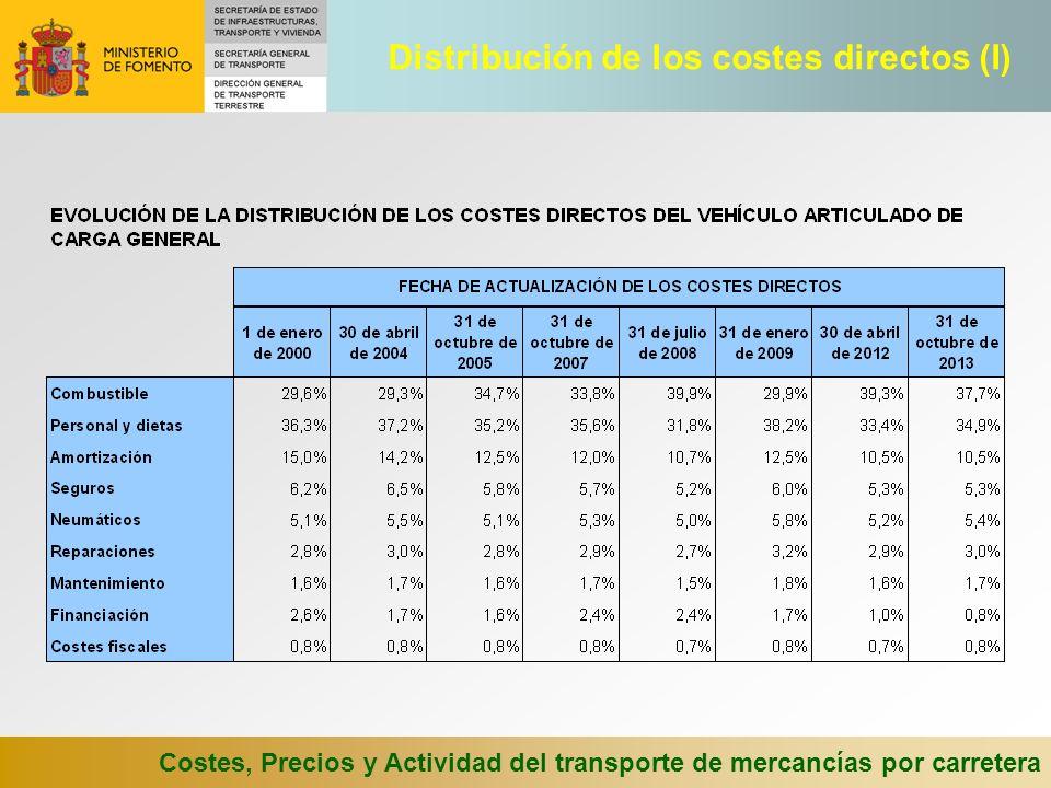 Costes, Precios y Actividad del transporte de mercancías por carretera Distribución de los costes directos (I)