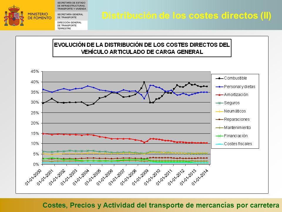 Costes, Precios y Actividad del transporte de mercancías por carretera Distribución de los costes directos (II)
