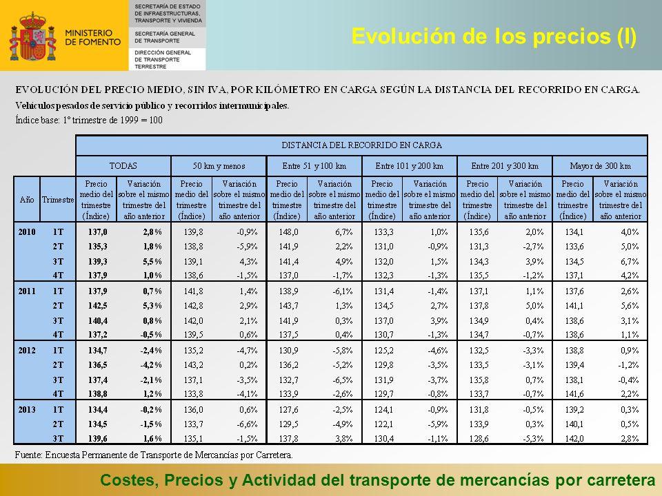 Costes, Precios y Actividad del transporte de mercancías por carretera Evolución de los precios (I)