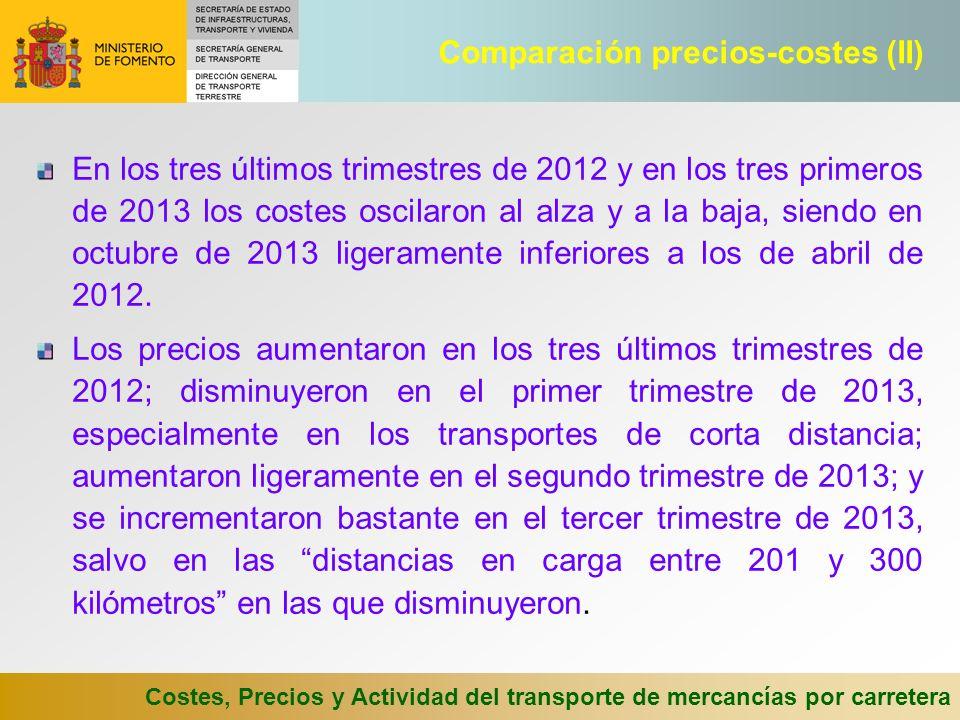 Costes, Precios y Actividad del transporte de mercancías por carretera En los tres últimos trimestres de 2012 y en los tres primeros de 2013 los costes oscilaron al alza y a la baja, siendo en octubre de 2013 ligeramente inferiores a los de abril de 2012.