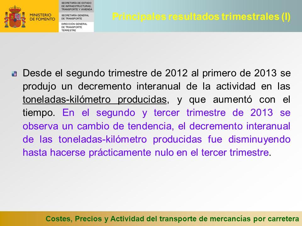 Costes, Precios y Actividad del transporte de mercancías por carretera Desde el segundo trimestre de 2012 al primero de 2013 se produjo un decremento