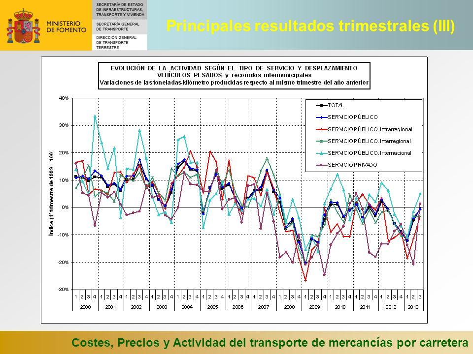 Costes, Precios y Actividad del transporte de mercancías por carretera Principales resultados trimestrales (III)