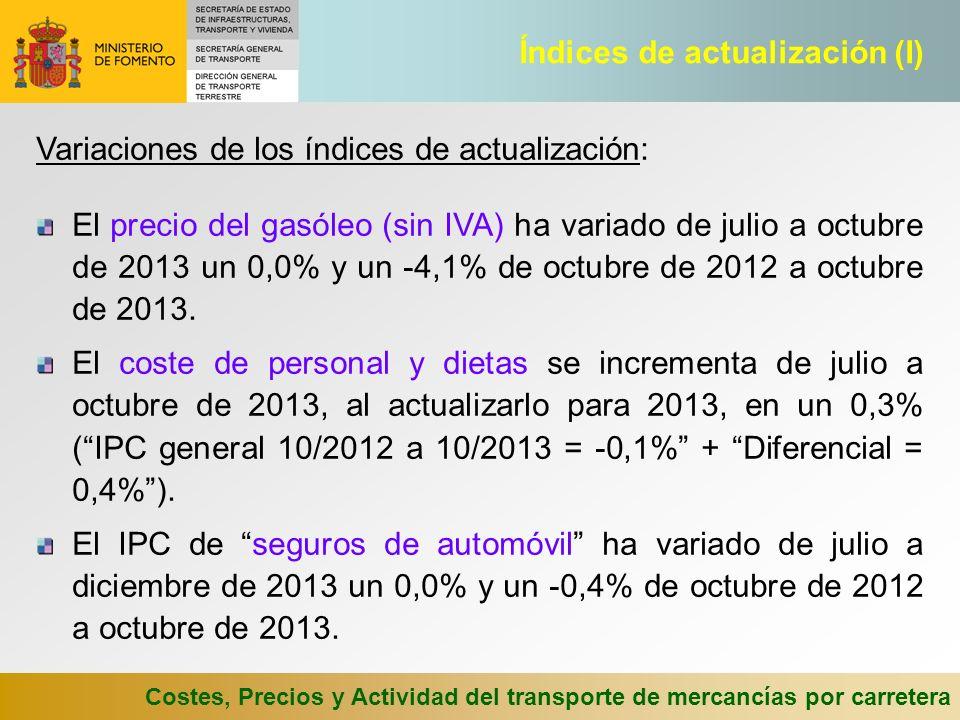 Costes, Precios y Actividad del transporte de mercancías por carretera Variaciones de los índices de actualización: El precio del gasóleo (sin IVA) ha variado de julio a octubre de 2013 un 0,0% y un -4,1% de octubre de 2012 a octubre de 2013.