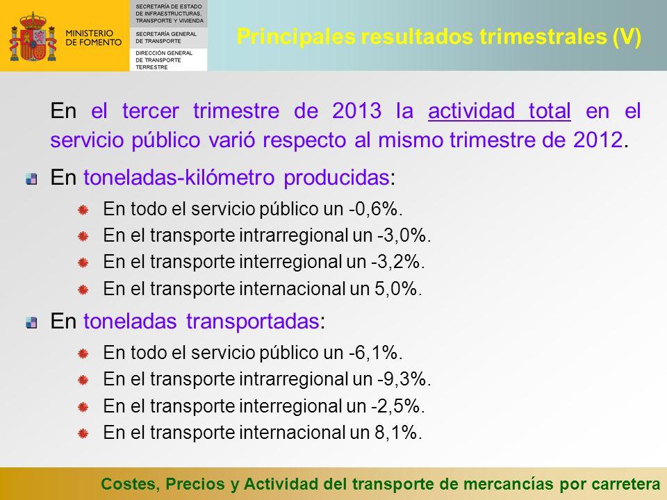 Costes, Precios y Actividad del transporte de mercancías por carretera En el tercer trimestre de 2013 la actividad total en el servicio público varió respecto al mismo trimestre de 2012.