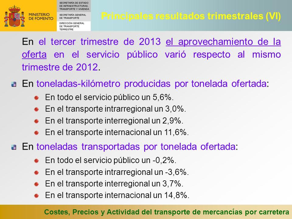 Costes, Precios y Actividad del transporte de mercancías por carretera En el tercer trimestre de 2013 el aprovechamiento de la oferta en el servicio público varió respecto al mismo trimestre de 2012.
