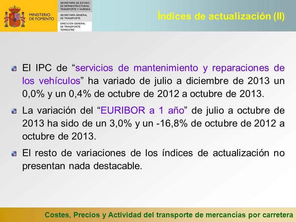 Costes, Precios y Actividad del transporte de mercancías por carretera El IPC de servicios de mantenimiento y reparaciones de los vehículos ha variado de julio a diciembre de 2013 un 0,0% y un 0,4% de octubre de 2012 a octubre de 2013.