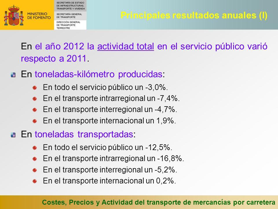 Costes, Precios y Actividad del transporte de mercancías por carretera En el año 2012 la actividad total en el servicio público varió respecto a 2011.