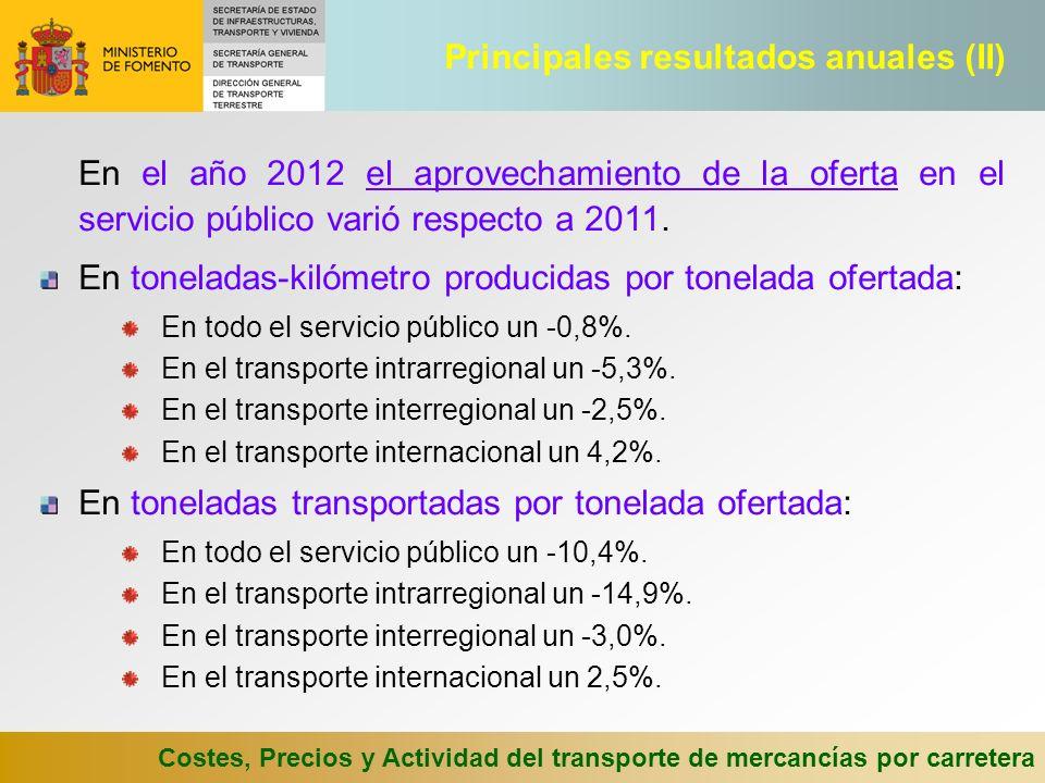 Costes, Precios y Actividad del transporte de mercancías por carretera En el año 2012 el aprovechamiento de la oferta en el servicio público varió respecto a 2011.