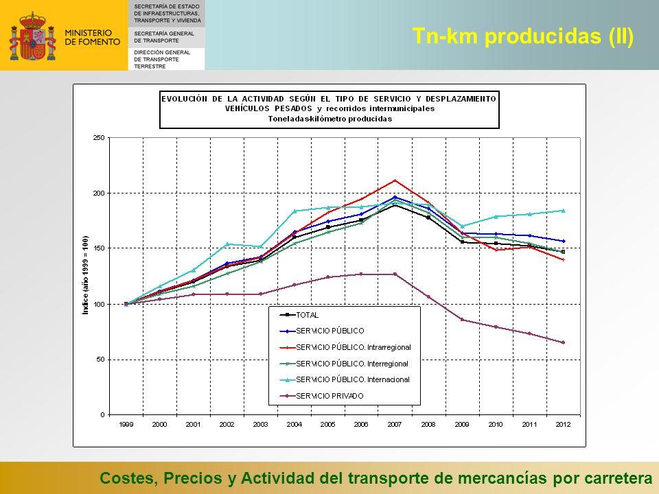 Costes, Precios y Actividad del transporte de mercancías por carretera Tn-km producidas (II)