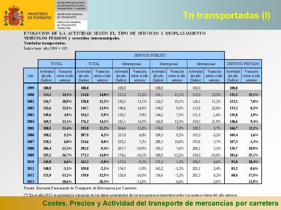 Costes, Precios y Actividad del transporte de mercancías por carretera Tn transportadas (I)