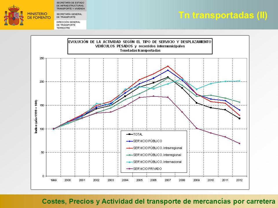 Costes, Precios y Actividad del transporte de mercancías por carretera Tn transportadas (II)