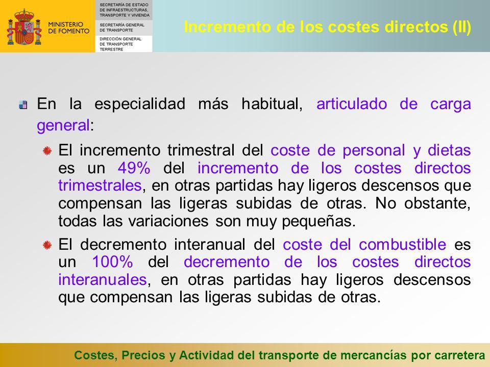 Costes, Precios y Actividad del transporte de mercancías por carretera En la especialidad más habitual, articulado de carga general: El incremento tri