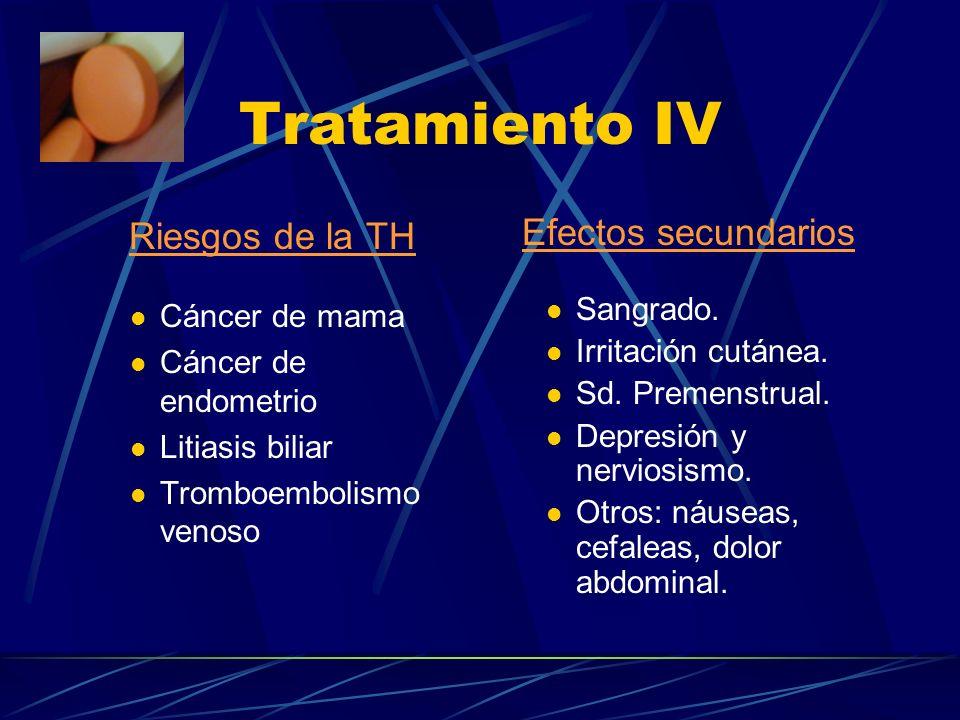 Tratamiento III Absolutas: Antecedentes personales de cáncer de mama o endometrio. Hemorragia uterina inexplicada. Melanoma maligno. Antecedentes de T