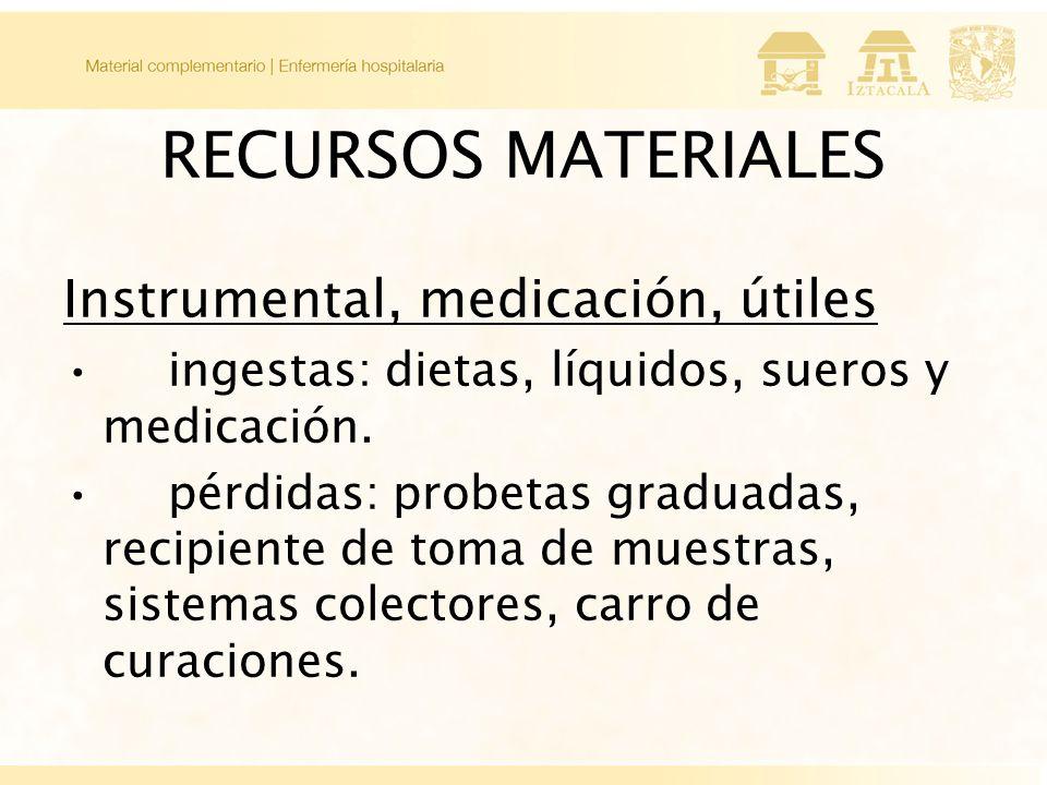 RECURSOS MATERIALES Instrumental, medicación, útiles ingestas: dietas, líquidos, sueros y medicación.