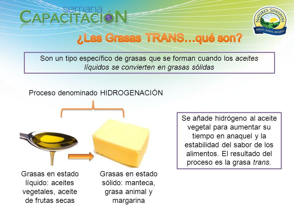 Grasas vegetales Algunas margarinas Galletas Caramelos Alimentos fritos Productos horneados Alimentos procesados hechos con aceites vegetales parcialmente hidrogenados Productos lácteos Carnes