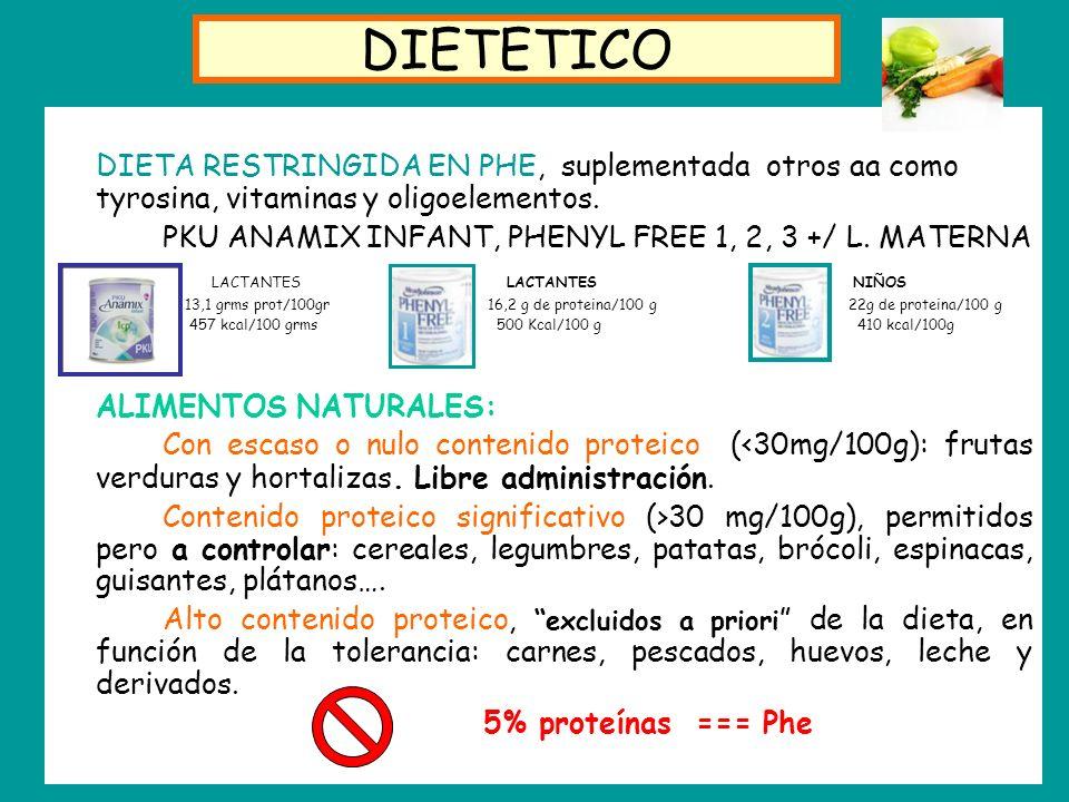 DIETETICO DIETA RESTRINGIDA EN PHE, suplementada otros aa como tyrosina, vitaminas y oligoelementos.