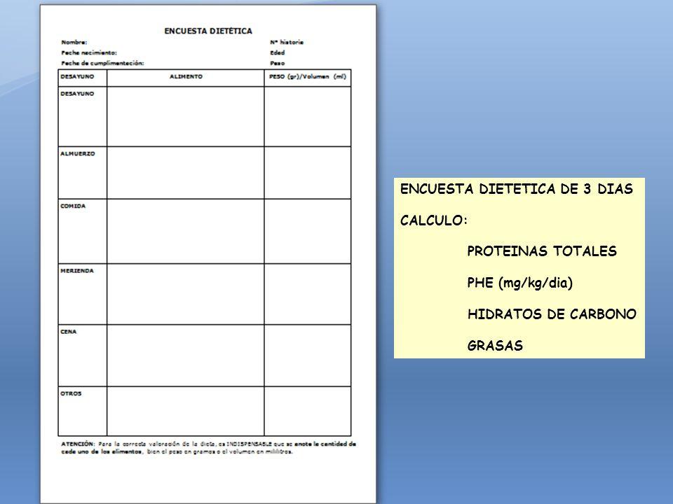 ENCUESTA DIETETICA DE 3 DIAS CALCULO: PROTEINAS TOTALES PHE (mg/kg/dia) HIDRATOS DE CARBONO GRASAS