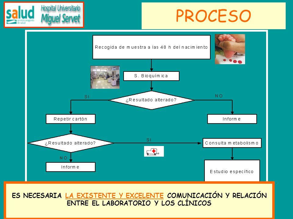 DIETÉTICO TETRAHIDROBIOPTERINA/BH4 AA LARGOS NEUTROS TERAPIA ENZIMATICA TERAPIA GENICA SOPORTE: SUPLEMENTO PROTEICO SIN PHE CALCIO LCP(W3/W6) B12...