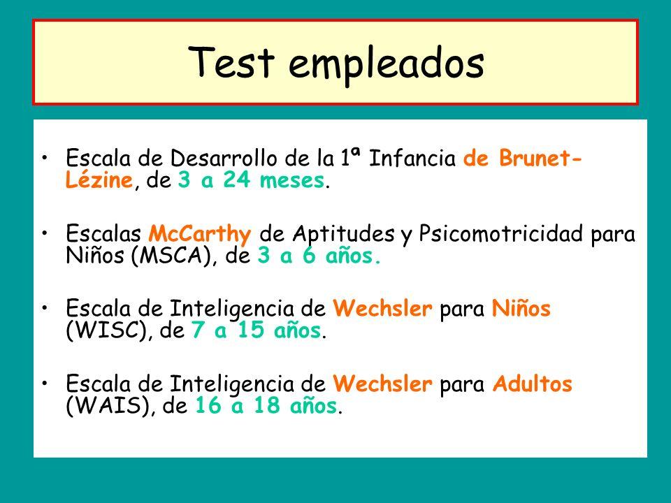 Test empleados Escala de Desarrollo de la 1ª Infancia de Brunet- Lézine, de 3 a 24 meses. Escalas McCarthy de Aptitudes y Psicomotricidad para Niños (