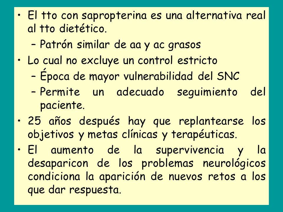 El tto con sapropterina es una alternativa real al tto dietético. –Patrón similar de aa y ac grasos Lo cual no excluye un control estricto –Época de m