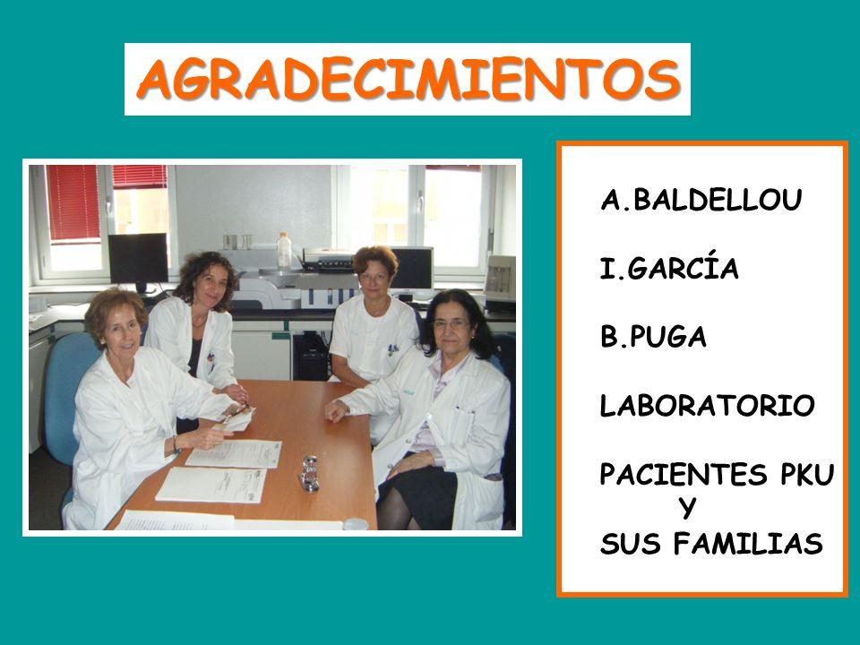 AGRADECIMIENTOS A.BALDELLOU I.GARCÍA B.PUGA LABORATORIO PACIENTES PKU Y SUS FAMILIAS