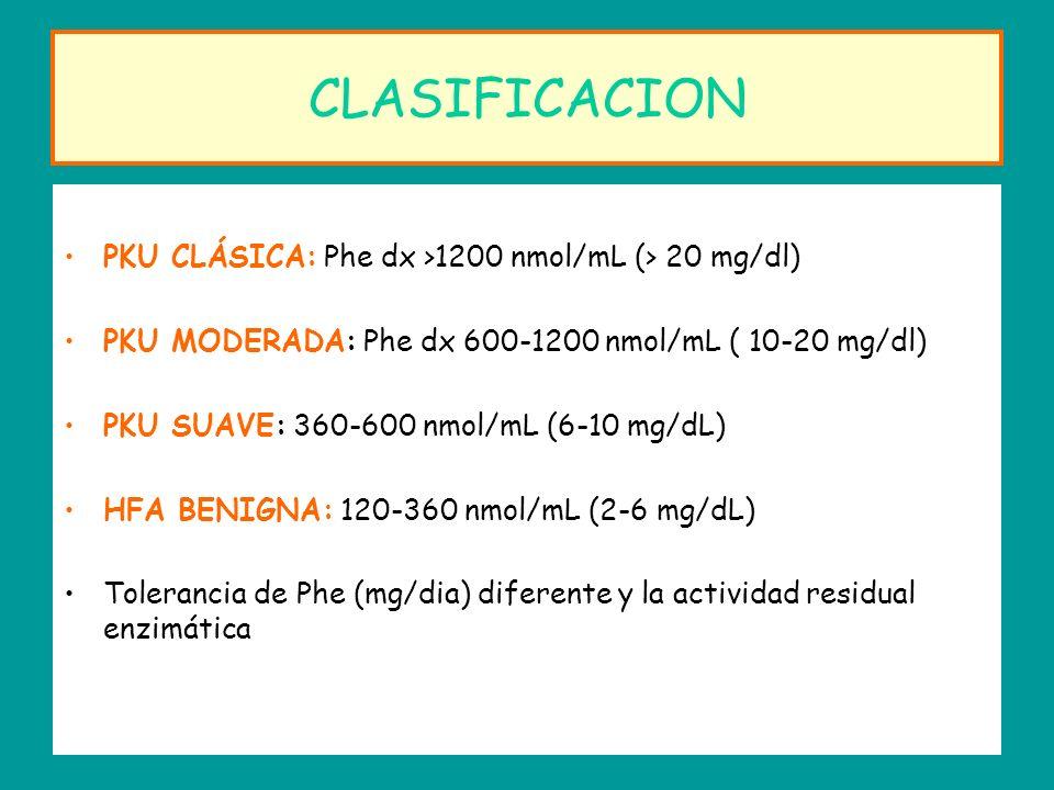 CLASIFICACION PKU CLÁSICA: Phe dx >1200 nmol/mL (> 20 mg/dl) PKU MODERADA: Phe dx 600-1200 nmol/mL ( 10-20 mg/dl) PKU SUAVE: 360-600 nmol/mL (6-10 mg/dL) HFA BENIGNA: 120-360 nmol/mL (2-6 mg/dL) Tolerancia de Phe (mg/dia) diferente y la actividad residual enzimática