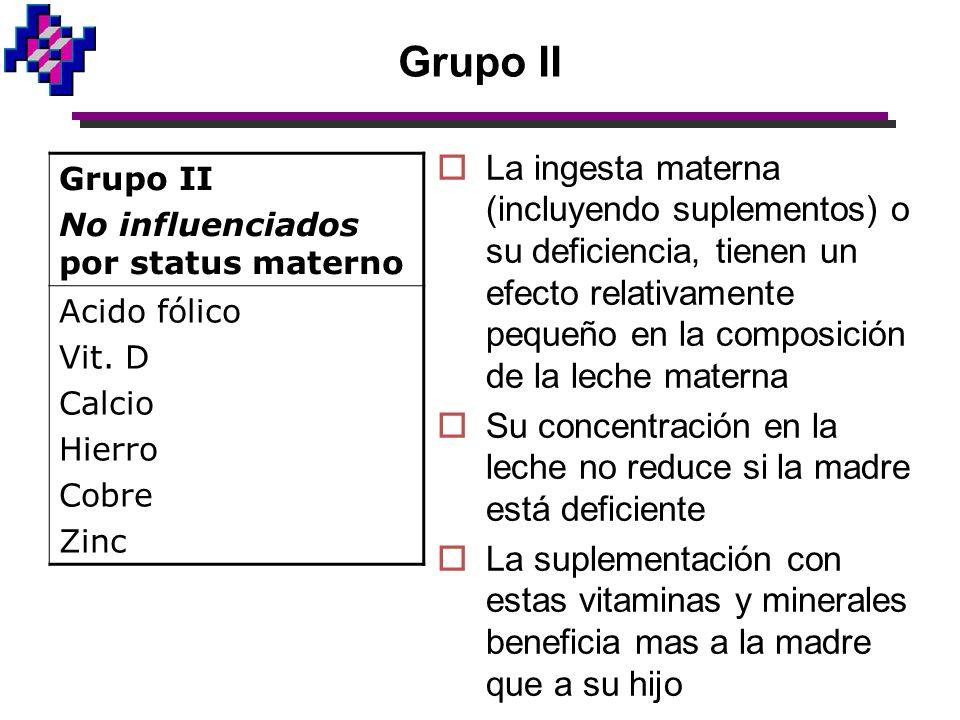 La ingesta materna (incluyendo suplementos) o su deficiencia, tienen un efecto relativamente pequeño en la composición de la leche materna Su concentr