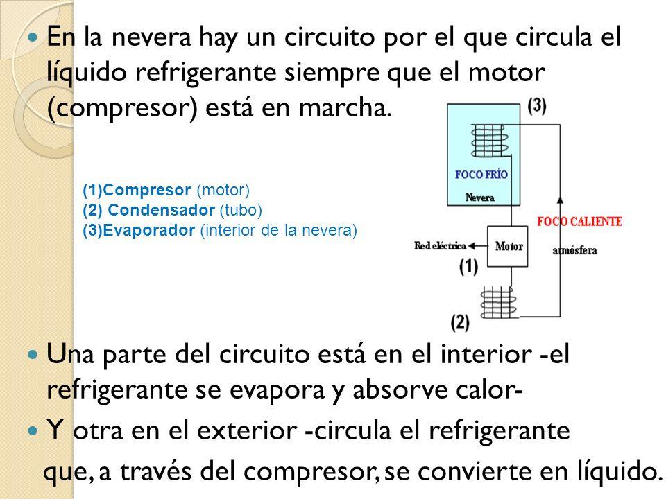 En la nevera hay un circuito por el que circula el líquido refrigerante siempre que el motor (compresor) está en marcha.