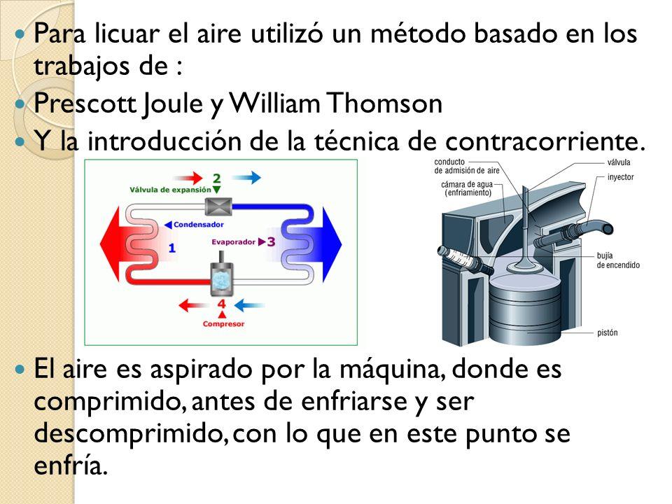 Para licuar el aire utilizó un método basado en los trabajos de : Prescott Joule y William Thomson Y la introducción de la técnica de contracorriente.